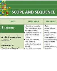 Q Skills for Success 2nd Edition 3 Teacher Materials